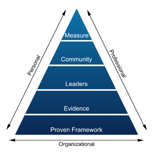 sohl-pyramid